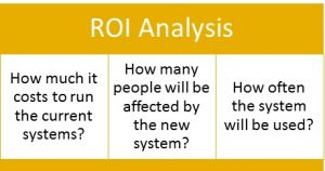 Justify HR Technology costs with ROI to convince management